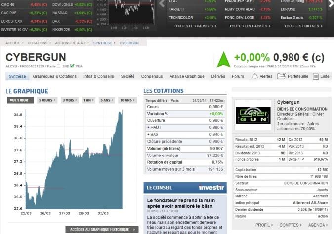 fake fake cybergun bourse fake fake